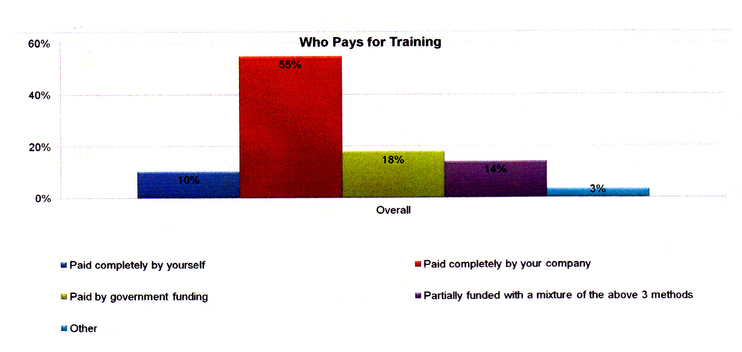 tabel-who-pays-for-training.jpg