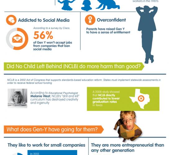 gen-y-infographic-e1369415664656