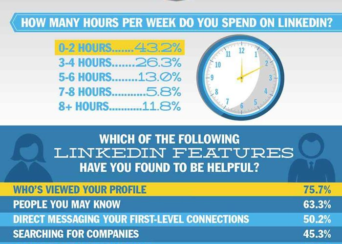 linkedin-large-infographic-Breitbarth-140514