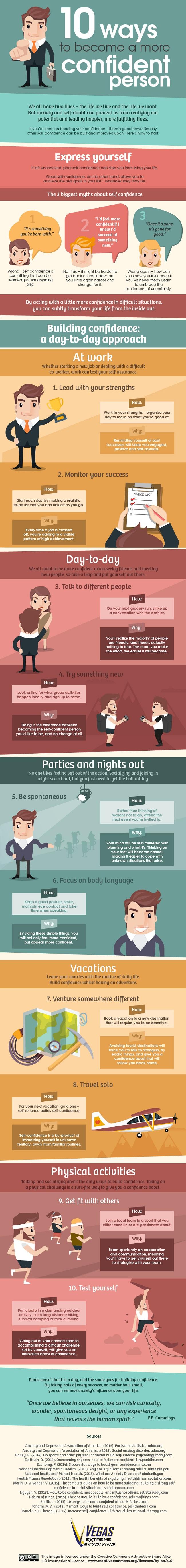 Anisa-Infografik - 10 Cara Meningkatkan Rasa Percaya Diri-dah
