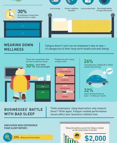 1436547214-infographic-asleep-on-the-job