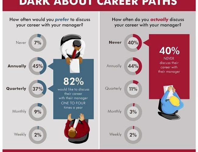20151022030128-employee-career-paths
