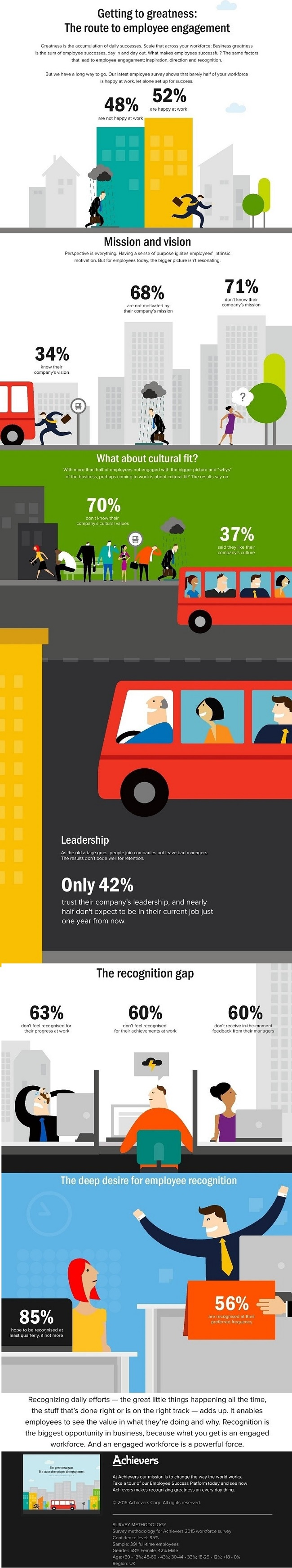 Employee-engagement-infographic-preview