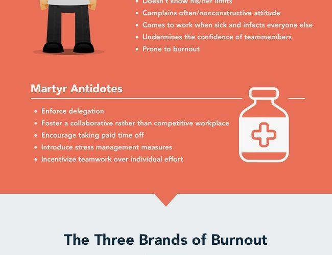 Infografik - 5 tipe pekerja yang menjadi racun di kantor-resize