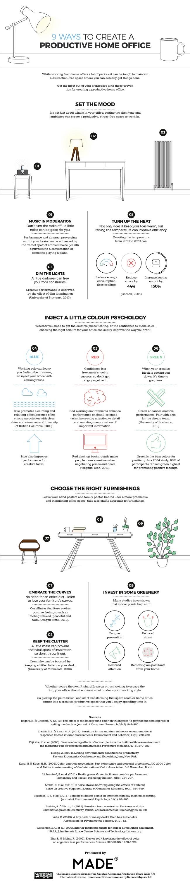 9 Tips Agar Lebih Produktif Bekerja dari Rumah
