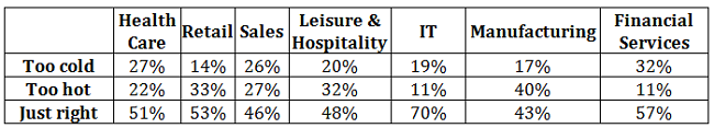 Image Tabel 1