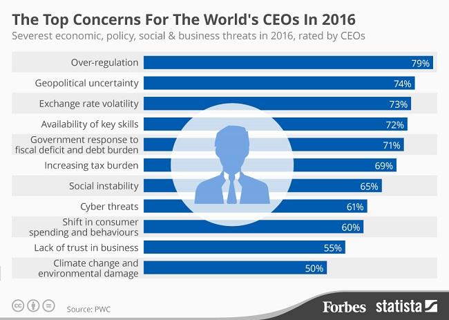 20160119_CEOs_Fo