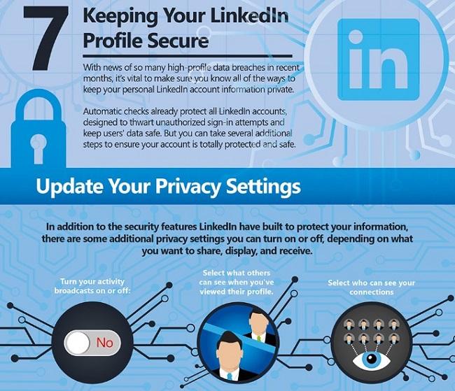 7 LinkedIn