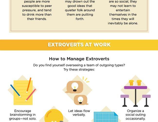 Extrovert-Infographic