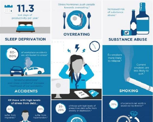 infographic_stressreport-560x725