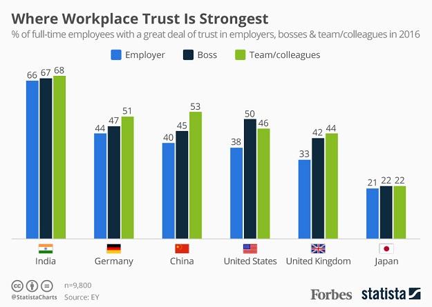 20161004_working_trust1