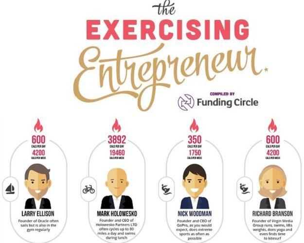 Tips Tetap Bugar dari 36 World's Top Business Leaders