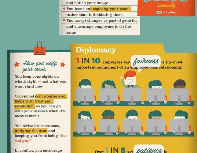 successful_manager-infographic