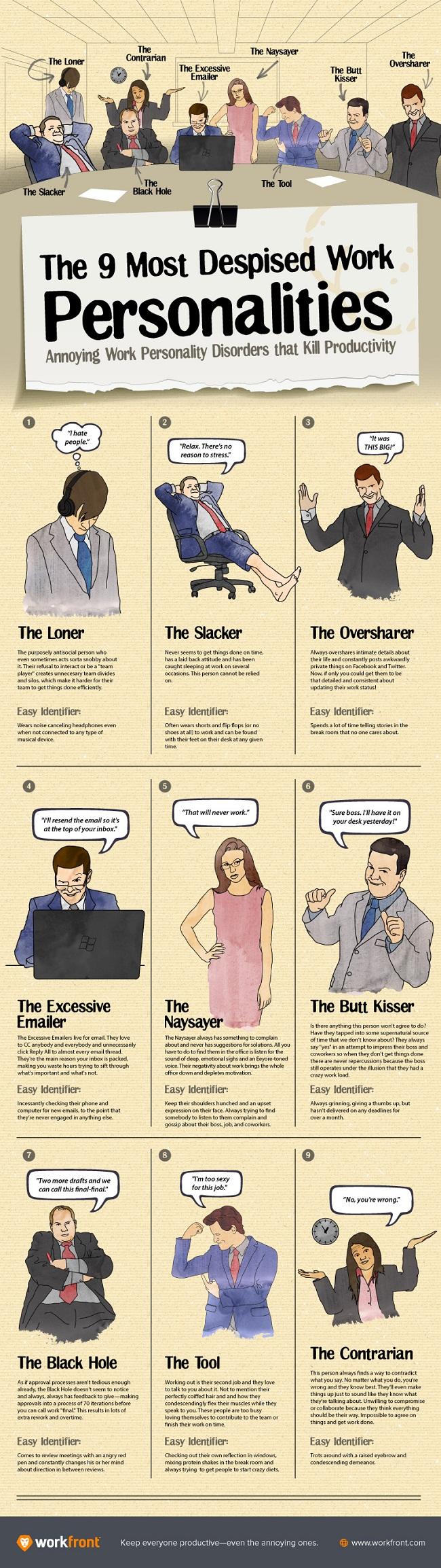 9 kepribadian yang menghancurkan produktivitas