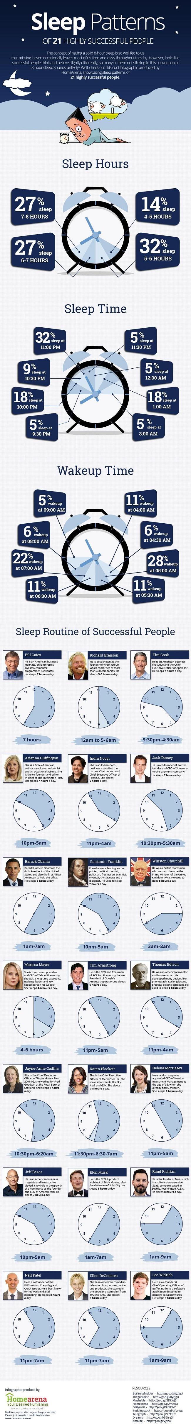 orang sukses tidur 8 jam setiap hari