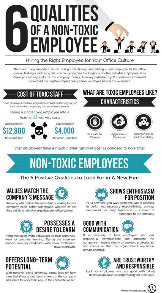 6 Kualitas Pekerja yang 'Tidak Meracuni' Kantor