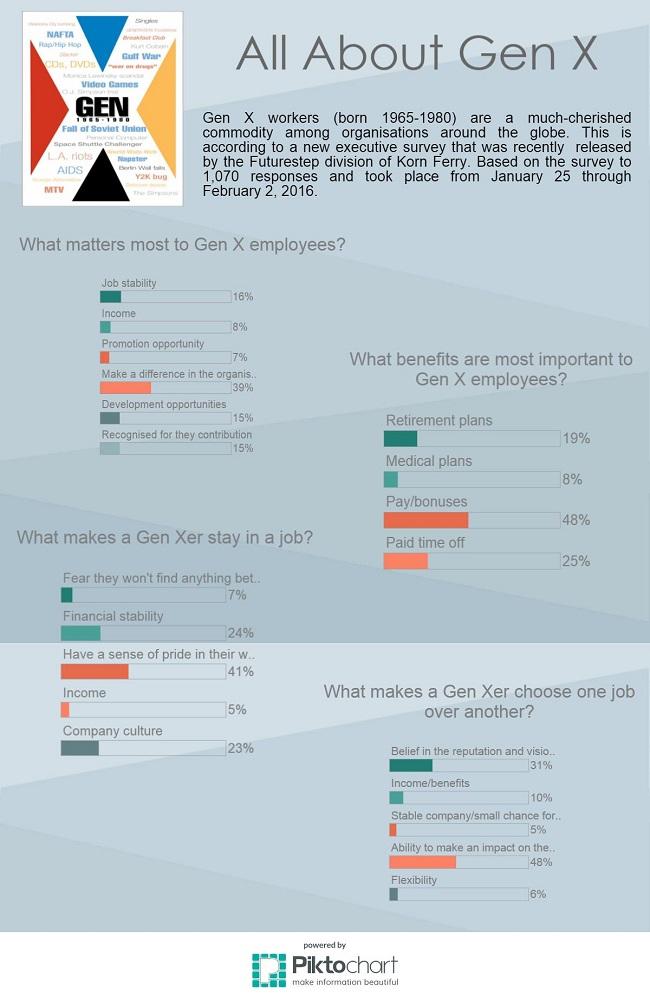 Infographic-genx--