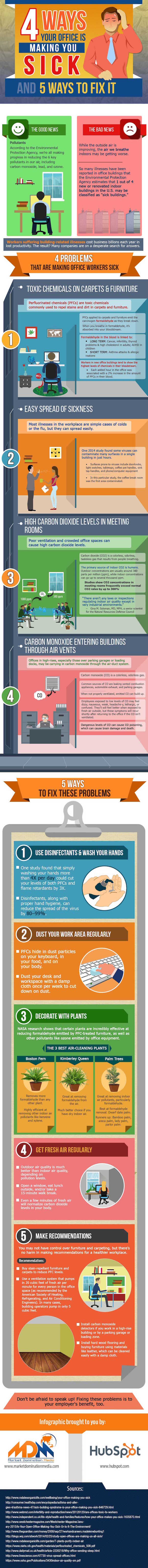YourOfficeisMakingYouSickHeresHowtoFixItInfographic-thumb