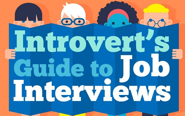 panduan wawancara bagi introvert1