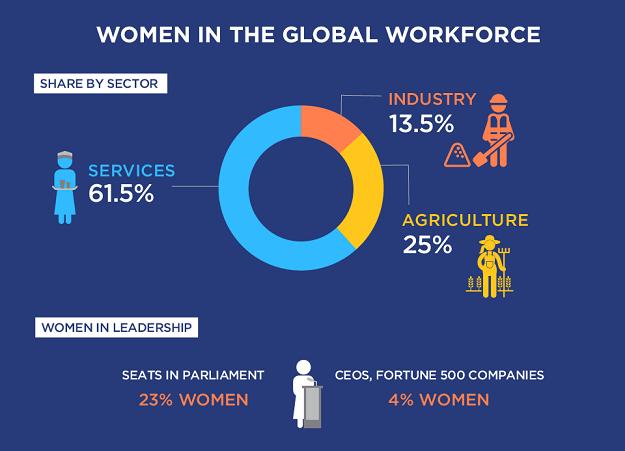 woman in the global workfirce